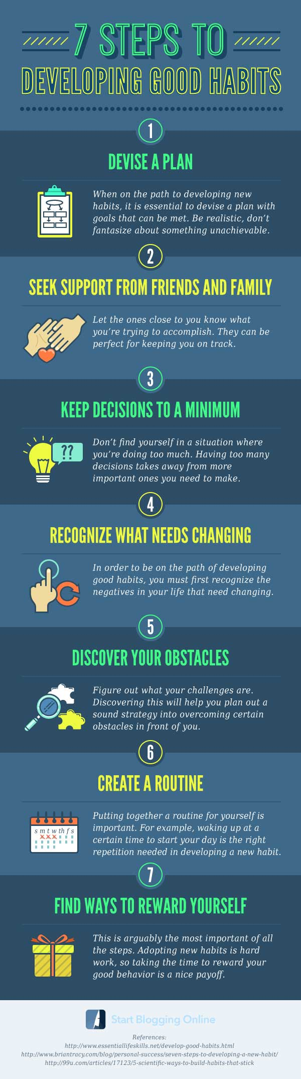7 Steps to Developing Good Habits