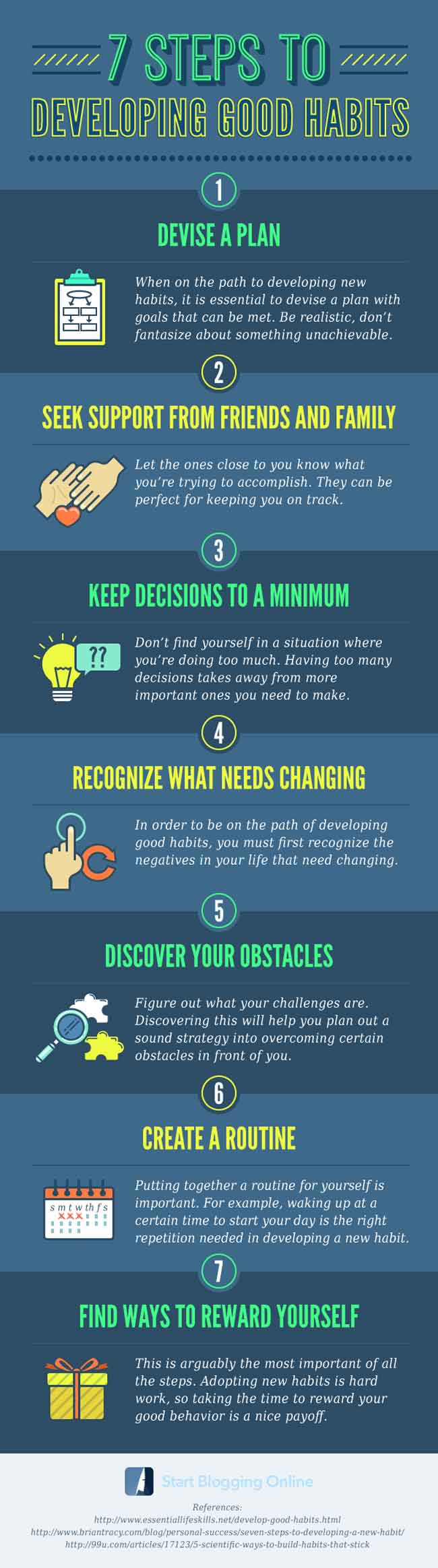 7-steps-to-developing-good-habits-3